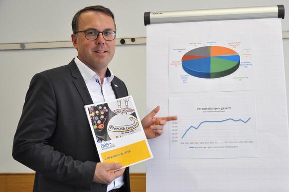 Mag. Günther Lengauer, Vorsitzender der ARGE Bildungshäuser Österreich St. Hippolyt ARGE BHÖ